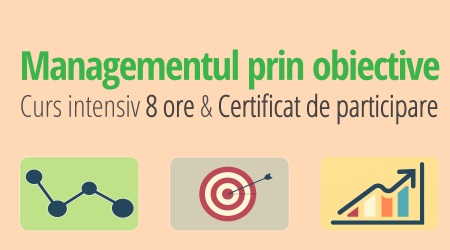 Management prin obiective Curs Intesiv Training.EXE