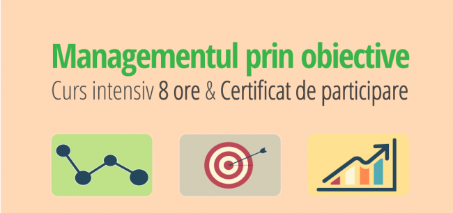 Management prin obiective Curs Intesiv Training.EXE